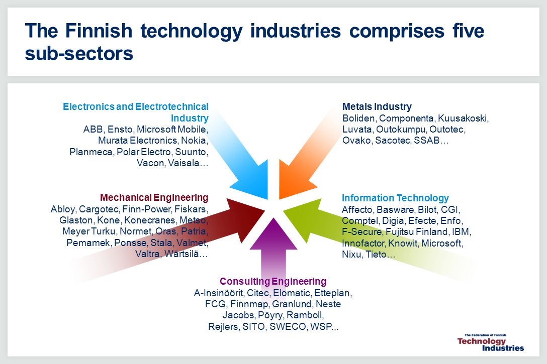 Technology industries – the largest export sector in Finland