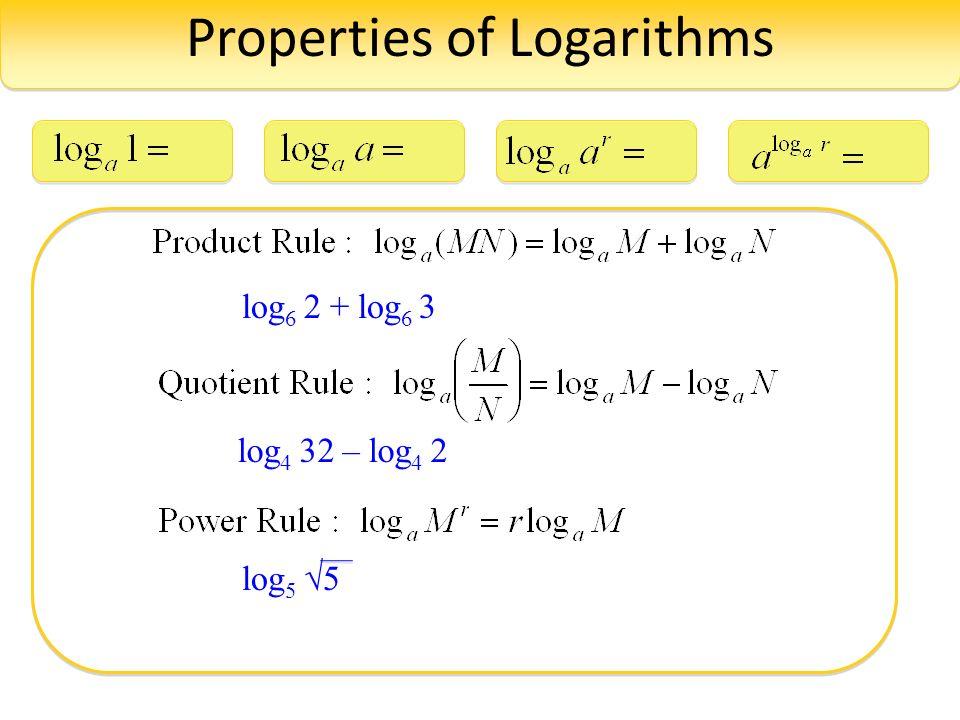 45 Properties Of Logarithms Properties Of Logarithms Log Log 6 3