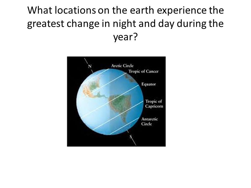 Seasons And Topographic Maps Lesson One What Motion Determines