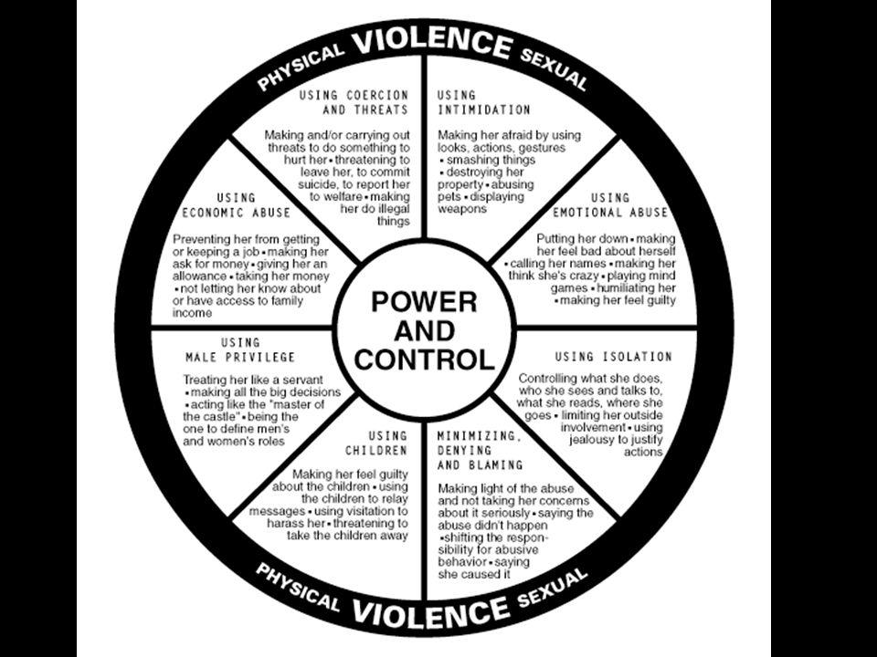 Domestic Violence Mercer Island High School Ms Emerys Class Ppt