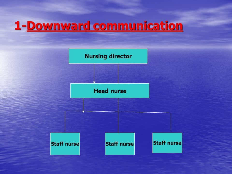 1-Downward communication Nursing director Head nurse Staff nurse