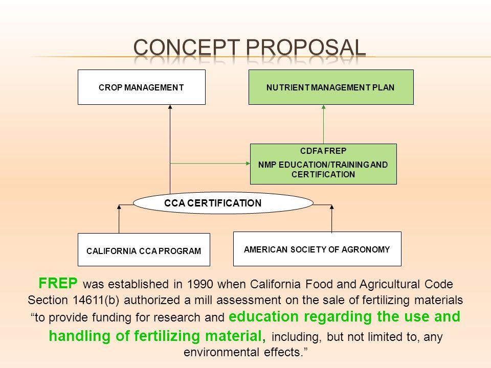 Asif A Maan Phd Environmental Program Manager Ii California