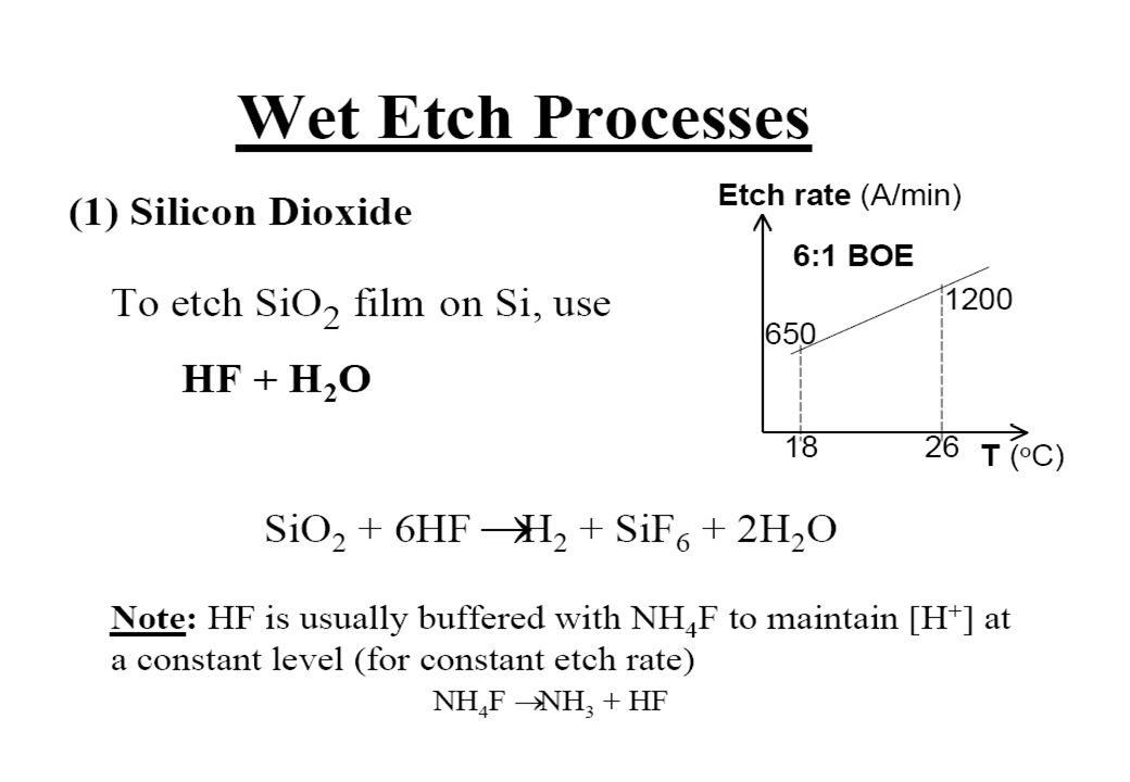 Etching: Wet and Dry Physical or Chemical  - ppt video