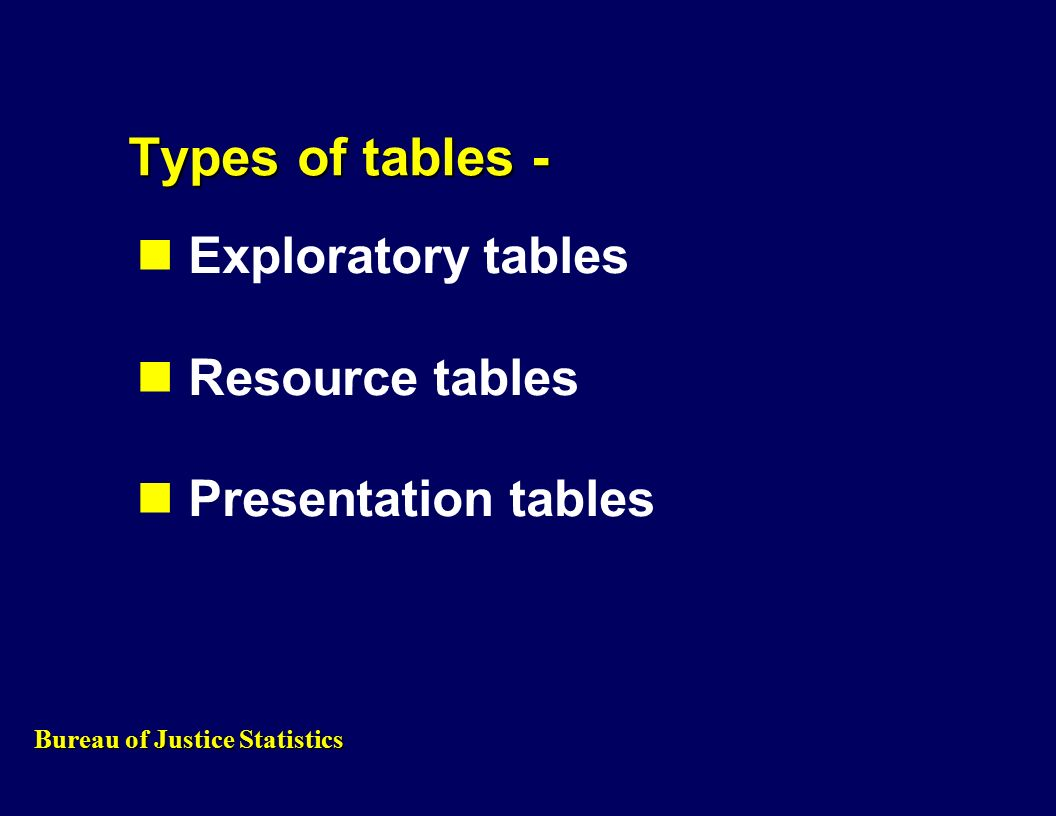 Types of tables - Exploratory tables Resource tables Presentation tables Bureau of Justice Statistics