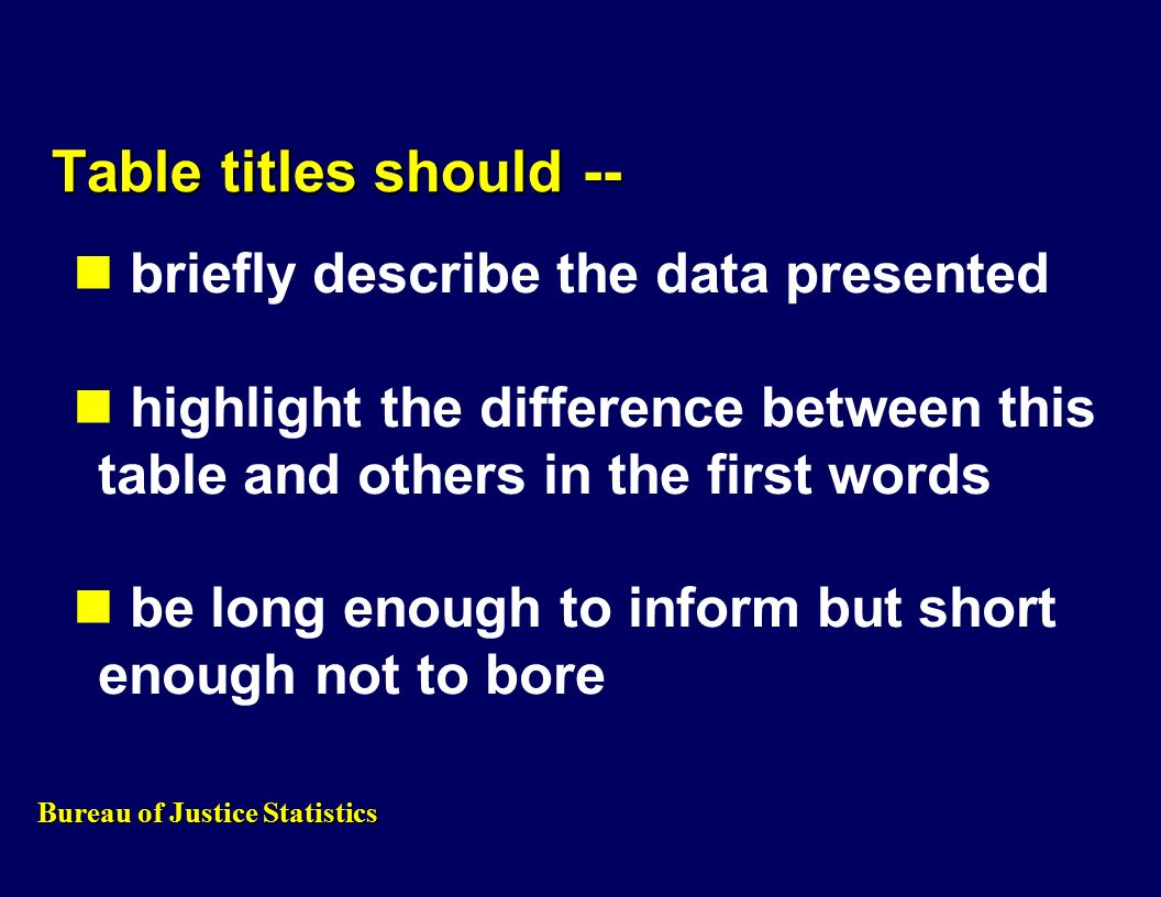 Table titles should -- briefly describe the data presented highlight the difference between this table and others in the first words be long enough to inform but short enough not to bore Bureau of Justice Statistics