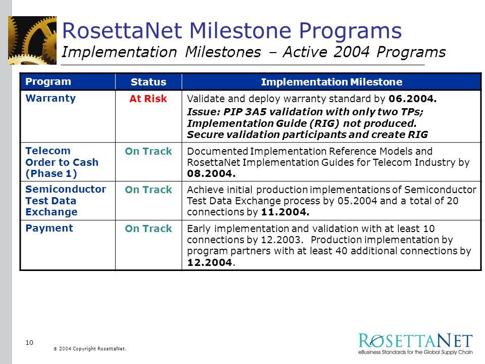 Milestone program overview september  2004 copyright rosettanet.