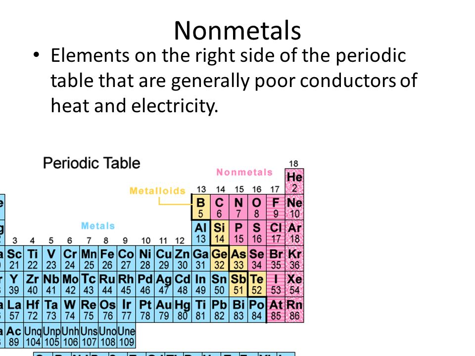 Periodic table vocabulary periodic table this chart presents and 6 nonmetals elements on the right side of the periodic table that are generally poor conductors of heat and electricity urtaz Choice Image