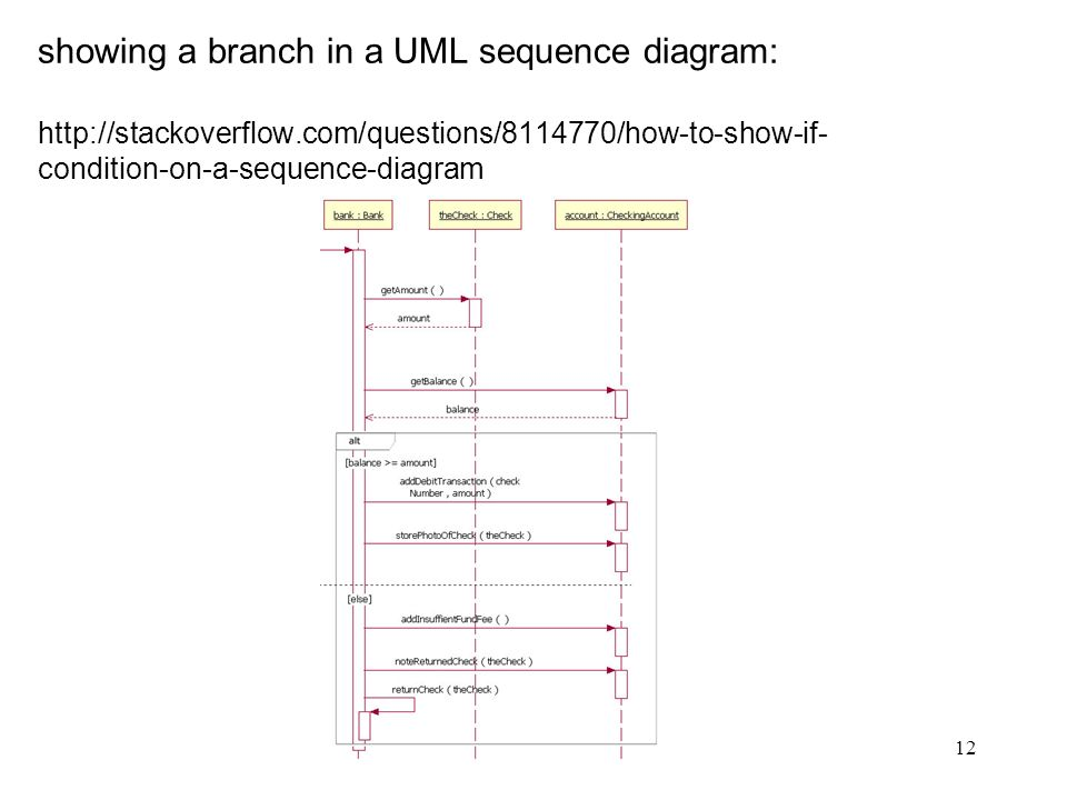 Sequence diagram stack overflow auto electrical wiring diagram 1 building an analysis model of the system under development ppt rh slideplayer com sequence diagram ccuart Gallery