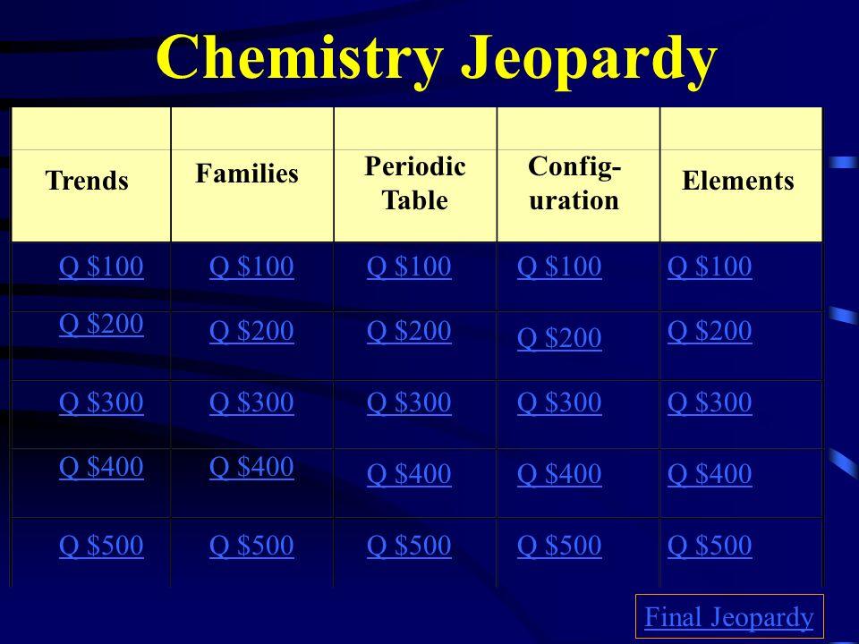 Chemistry jeopardy trends families periodic table config uration 2 chemistry jeopardy trends families periodic table config uration elements q 100 q 200 q 300 q 400 q 500 q 100 q 200 q 300 q 400 q 500 final urtaz Choice Image