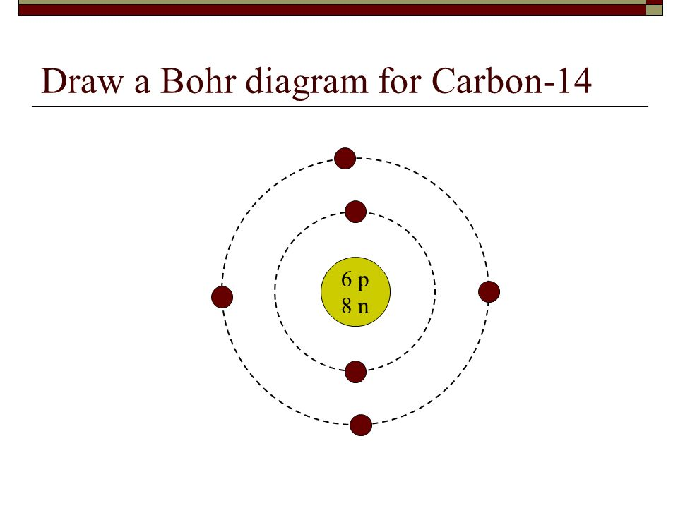 Bohr Diagram Of Carbon 14 Complete Wiring Diagrams