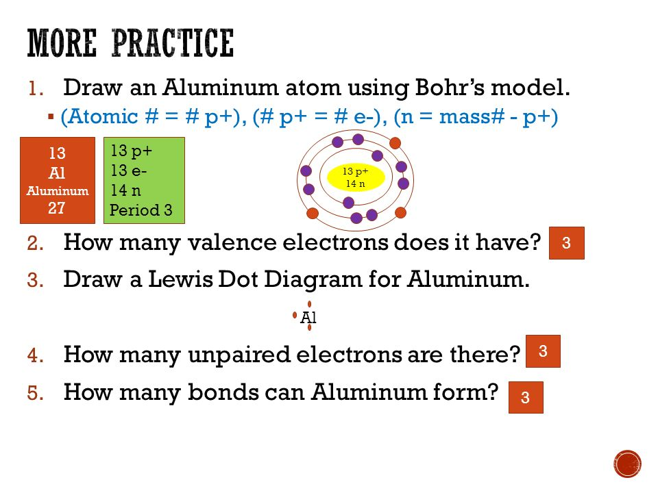 Do now min valence electrons electrons in the outermost energy draw an aluminum atom using bohrs model ccuart Gallery