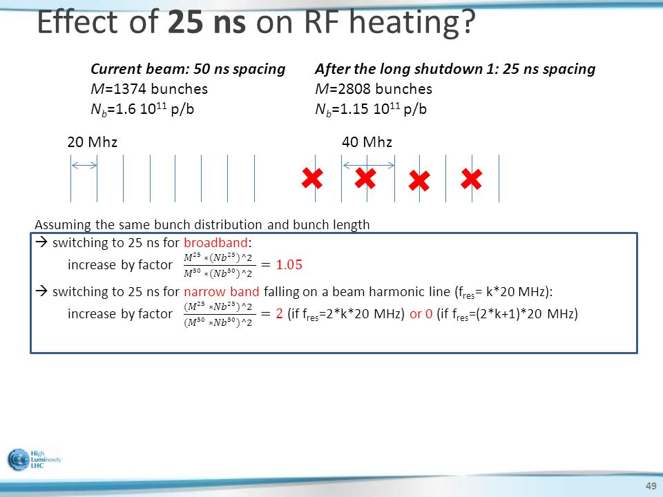 Effect of 25 ns on RF heating.