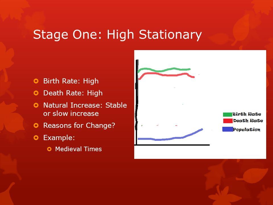 high stationary stage