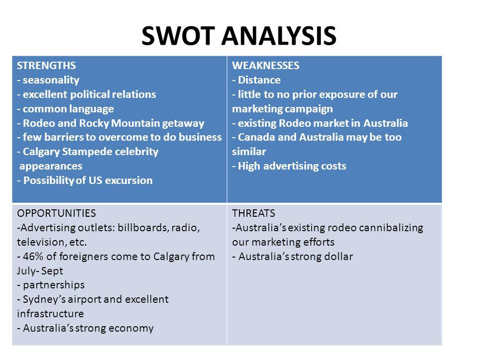 swot analysis for tourism destination