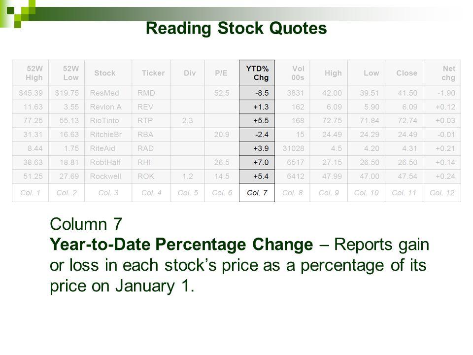 Rite Aid Stock Quote Best RAD Stock Quote Rite Aid Corporation Adorable Rite Aid Stock Quote