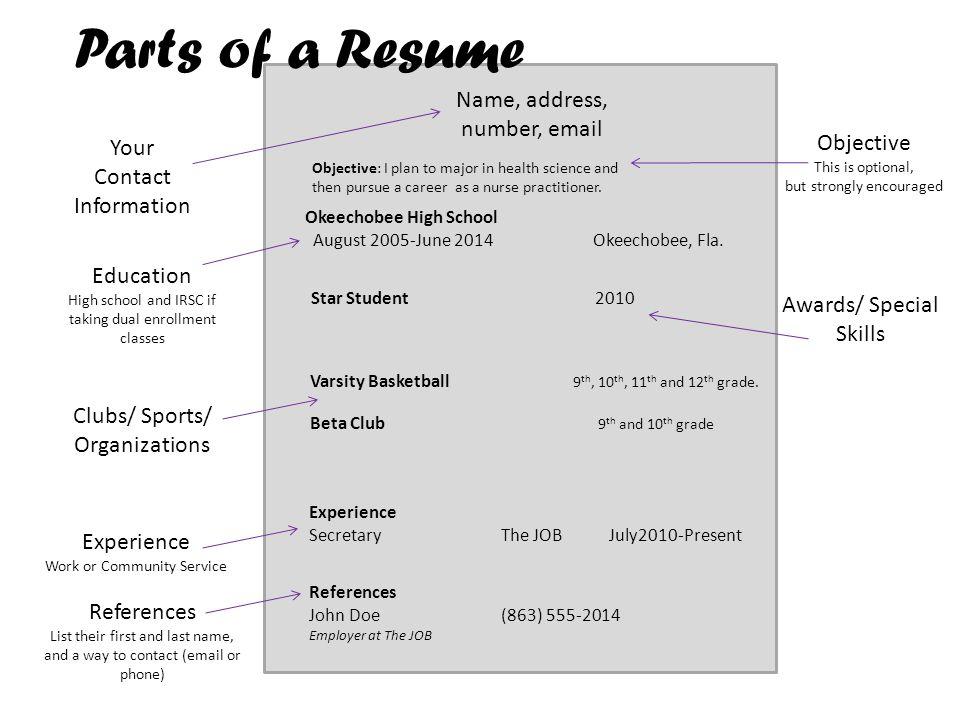 Resume Workshop Ohs Career Center Parts Of A Resume Name Address