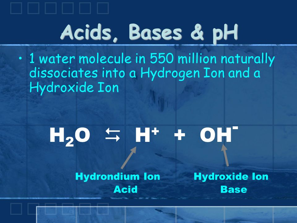 Acids, Bases & pH 1 water molecule in 550 million naturally dissociates into a Hydrogen Ion and a Hydroxide Ion Hydrondium Ion Hydroxide Ion Acid Base H 2 O  H + + OH -