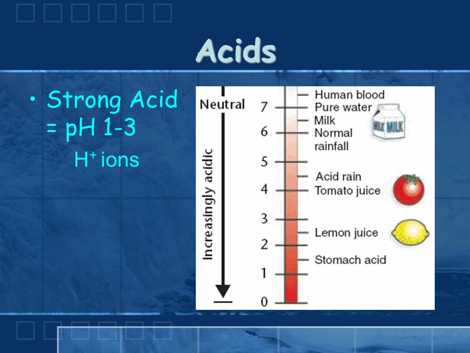 Acids Strong Acid = pH 1-3 H + ions