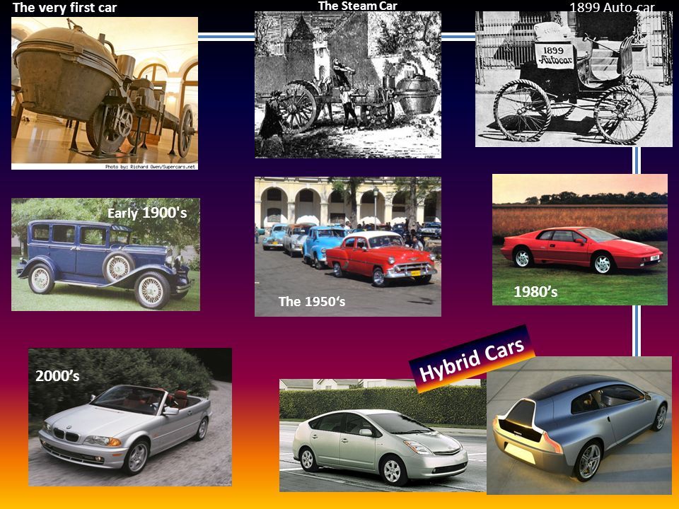 Synopsis of Automobile Industry - ppt download