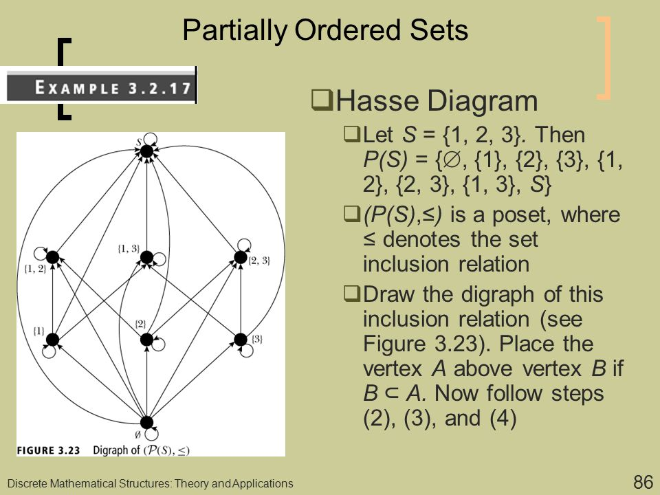 Hasse diagram in discrete mathematics illustration of wiring diagram discrete computational structures cse 2353 material for second test rh slideplayer com hasse diagram 18 12 6 3 2 1 hasse diagram in discrete mathematics pdf ccuart Choice Image