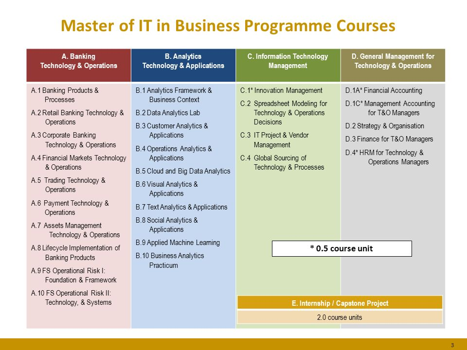Course Structure and Administrative Matters 1  2 Table of