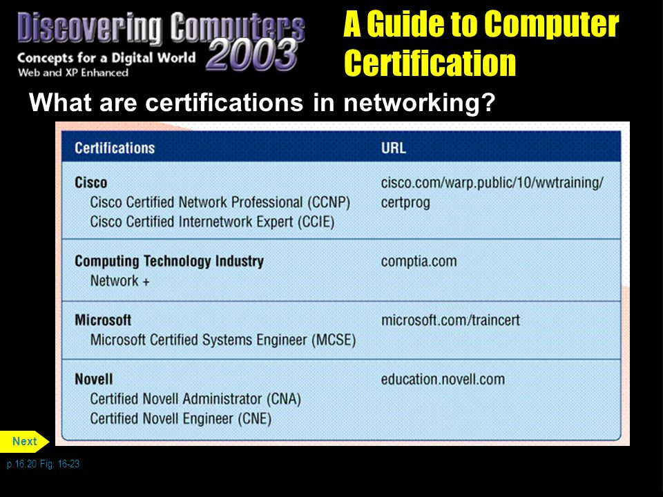 Chapter 16 Computer Careers And Certification 3 Of College