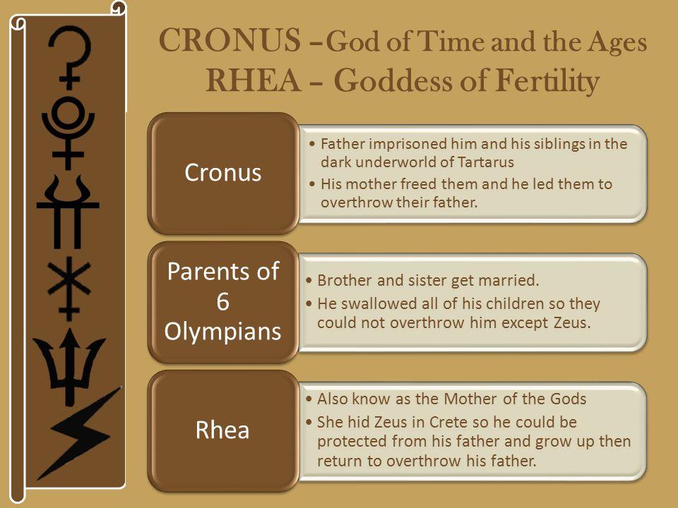 Ancient Greek Mythology Zeus Story Dorothy Mercier Ppt Download