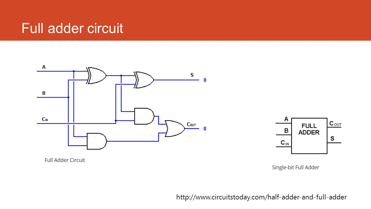 Full Adder Circuit Using Two Half Adders