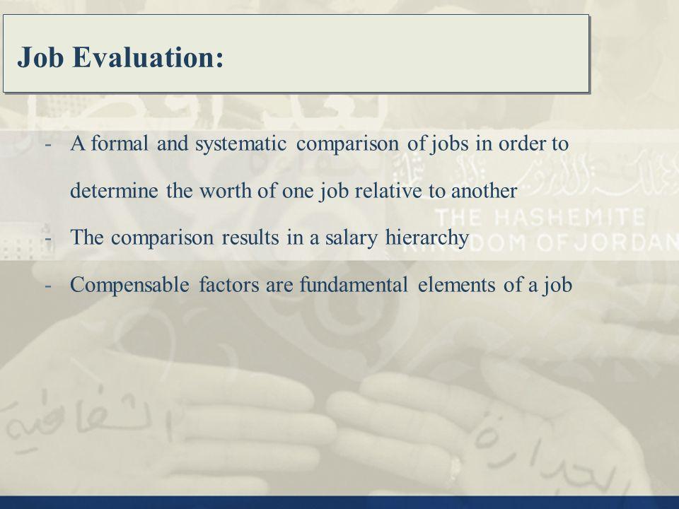 Pay Reform Perspectives in Jordan Amman-Jordan September