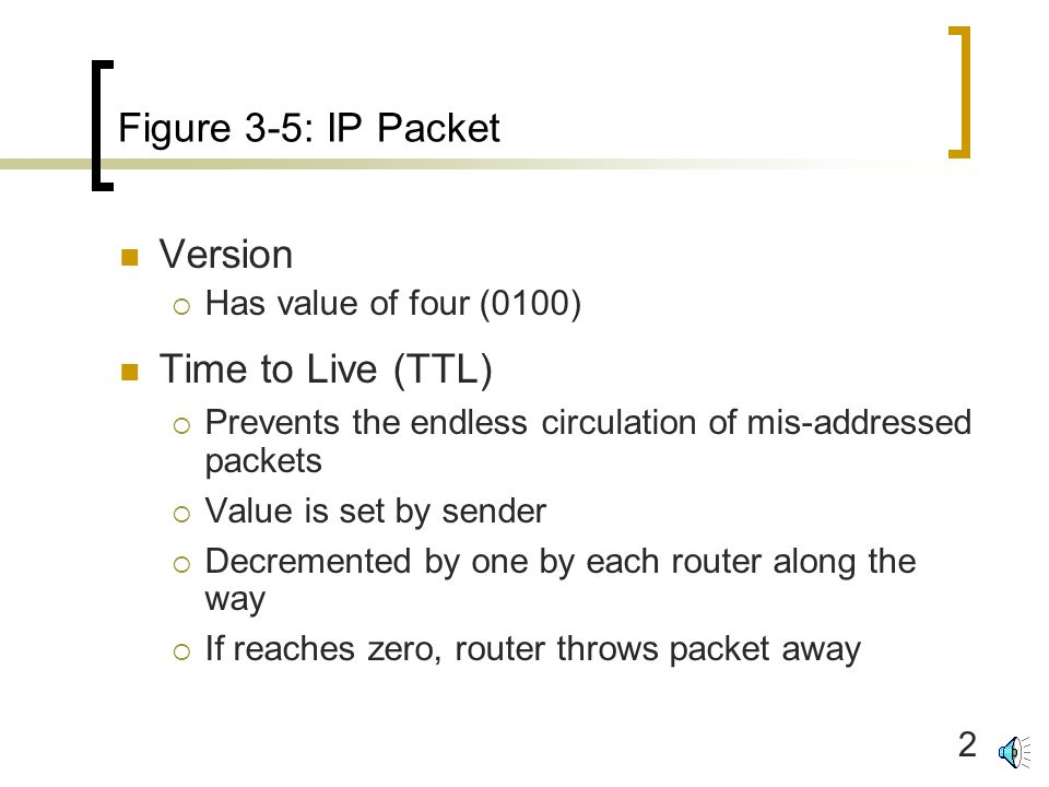 1 Figure 3-5: IP Packet Total Length (16 bits) Identification (16