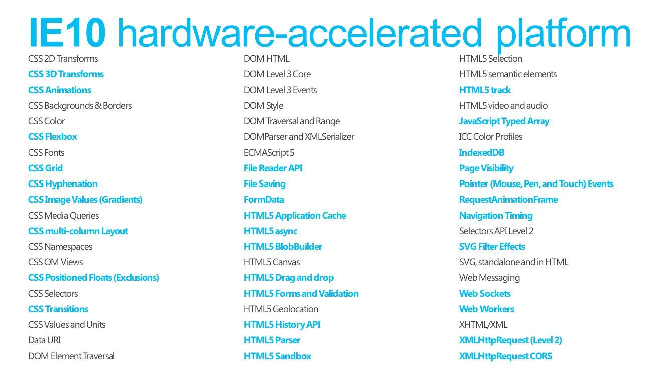Internet Explorer 10 IE9 hardware-accelerated platform CSS