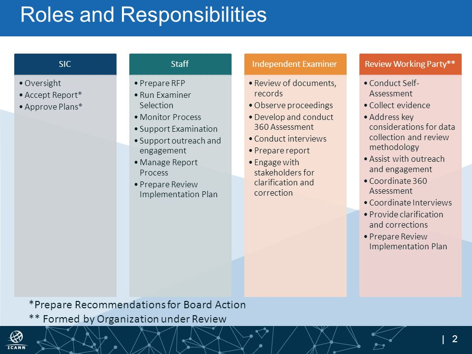 rfp roles and responsibilities