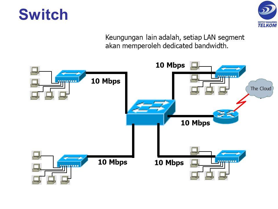 Modul 5 gateway and routing protocol mata kuliah sistem switch keungungan lain adalah setiap lan segment akan memperoleh dedicated bandwidth ccuart Gallery