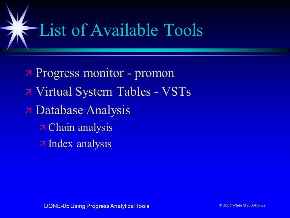 Using Progress® Analytical Tools Adam Backman White Star Software
