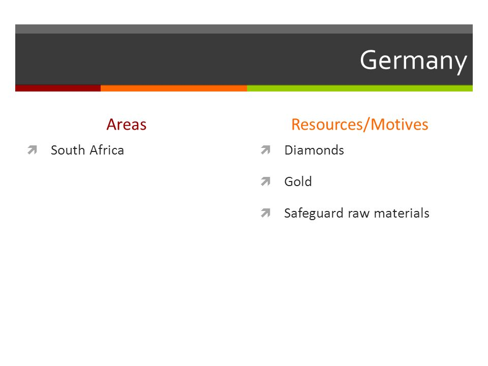 Germany Areas  South Africa Resources/Motives  Diamonds  Gold  Safeguard raw materials
