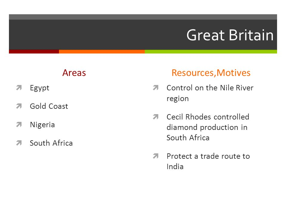 Great Britain Areas  Egypt  Gold Coast  Nigeria  South Africa Resources,Motives  Control on the Nile River region  Cecil Rhodes controlled diamond production in South Africa  Protect a trade route to India
