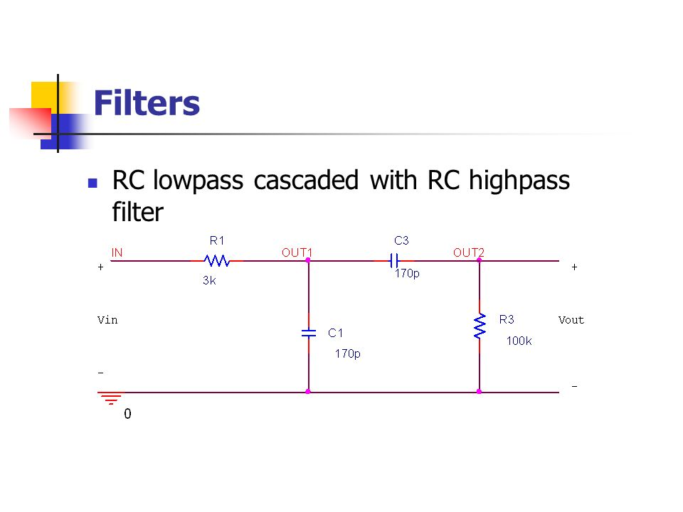 Filters RC lowpass cascaded with RC highpass filter