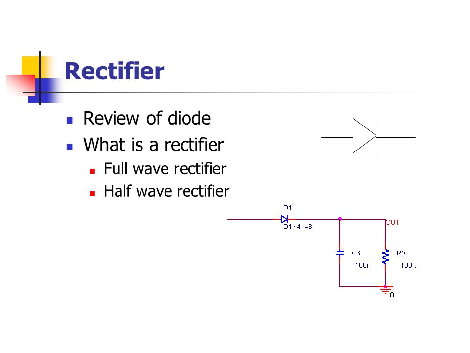 Rectifier Review of diode What is a rectifier Full wave rectifier Half wave rectifier