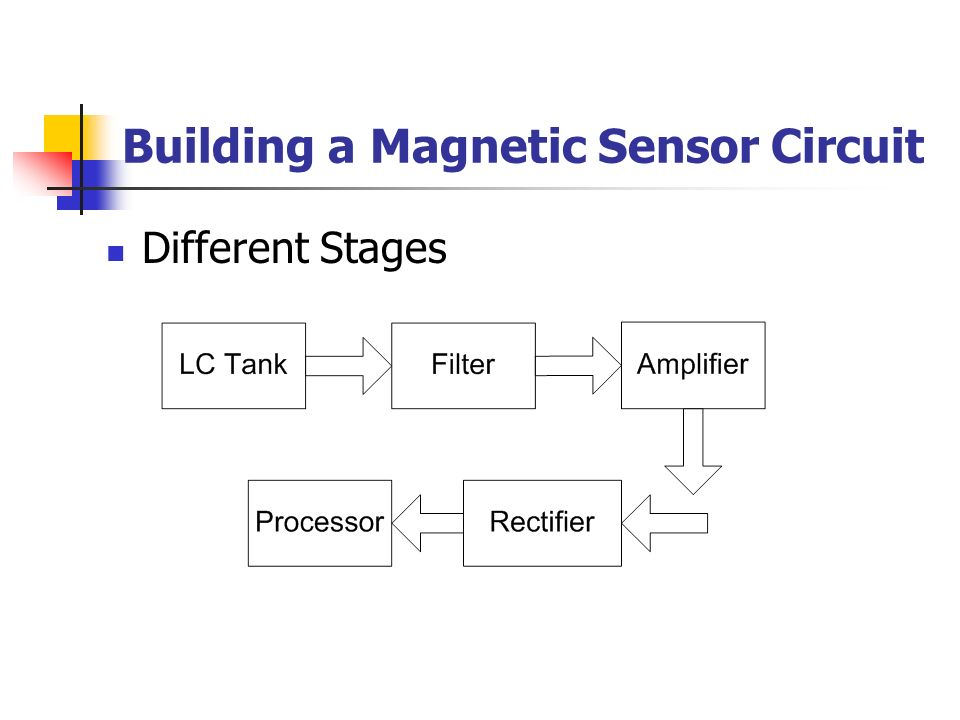 Building a Magnetic Sensor Circuit Different Stages
