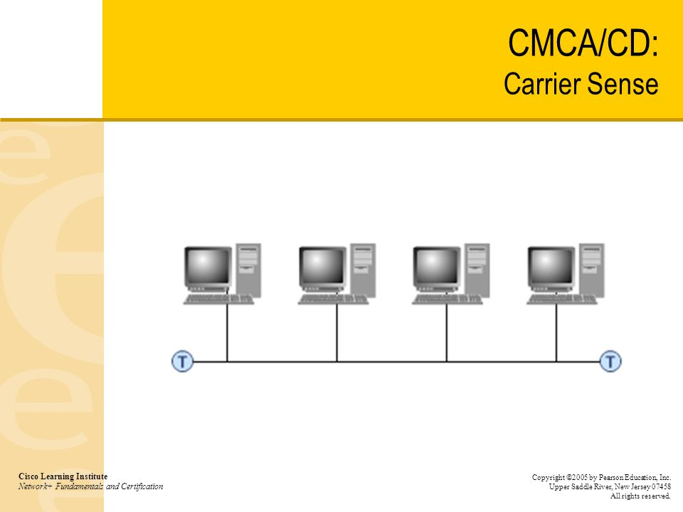 Chapter 4 Ethernet Technologies Cisco Learning Institute Network+ ...