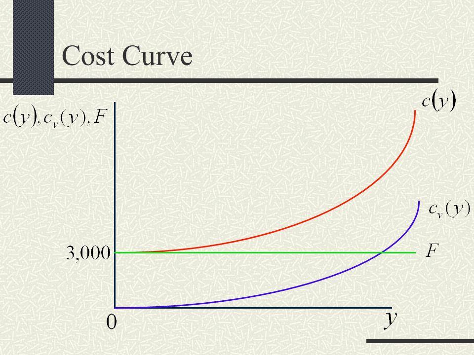 marginal cost average cost
