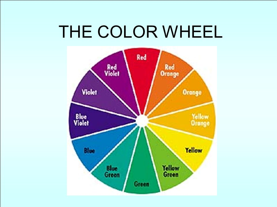The Color Wheel Mixing Secondaries Red Yellow Orange Red Blue