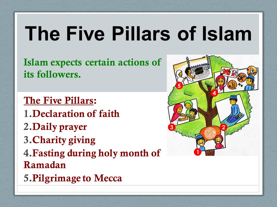 The Five Pillars of Islam Islam expects certain actions of