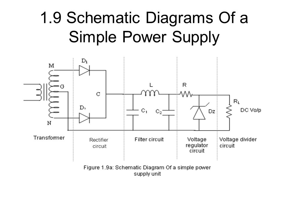 1.0 linear dc power supply the importance of dc power supply ...  slideplayer
