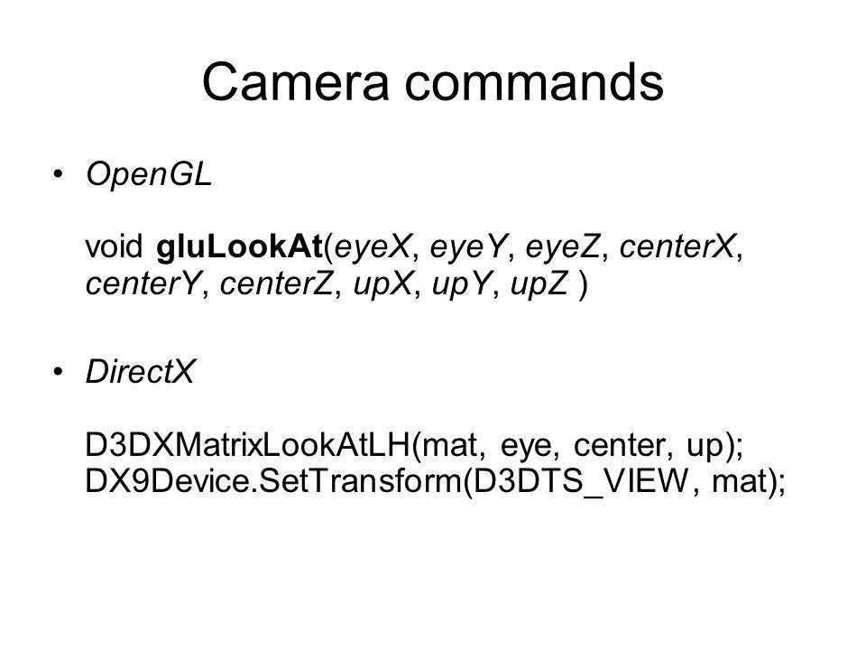 directx quaternion camera