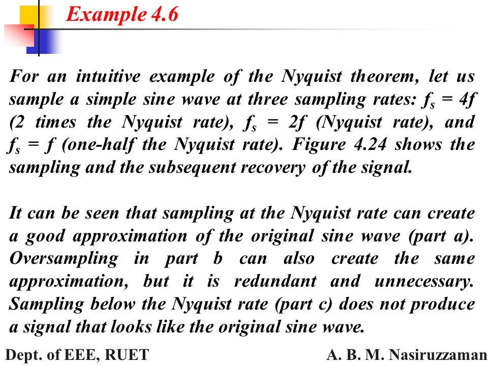 nyquist theorem