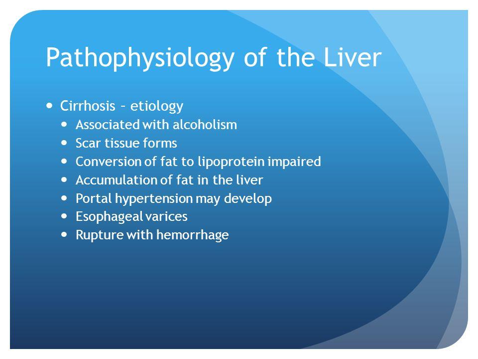 Liver cirrhosis ppt.