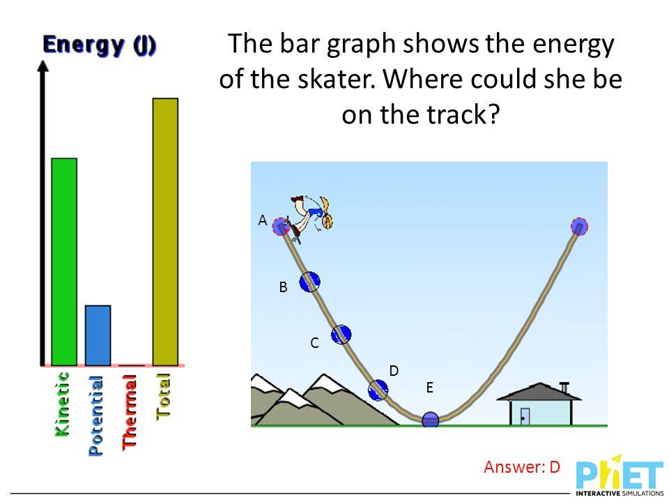 Clicker Questions For Energy Skate Park Basics Authors Trish