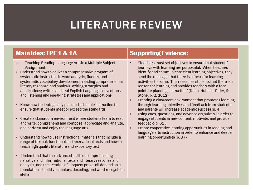 teaching reading literature review