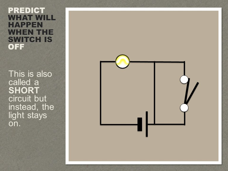 PREDICT WHAT WILL HAPPEN WHEN THE SWITCH IS OFF This is also called a SHORT circuit but instead, the light stays on.